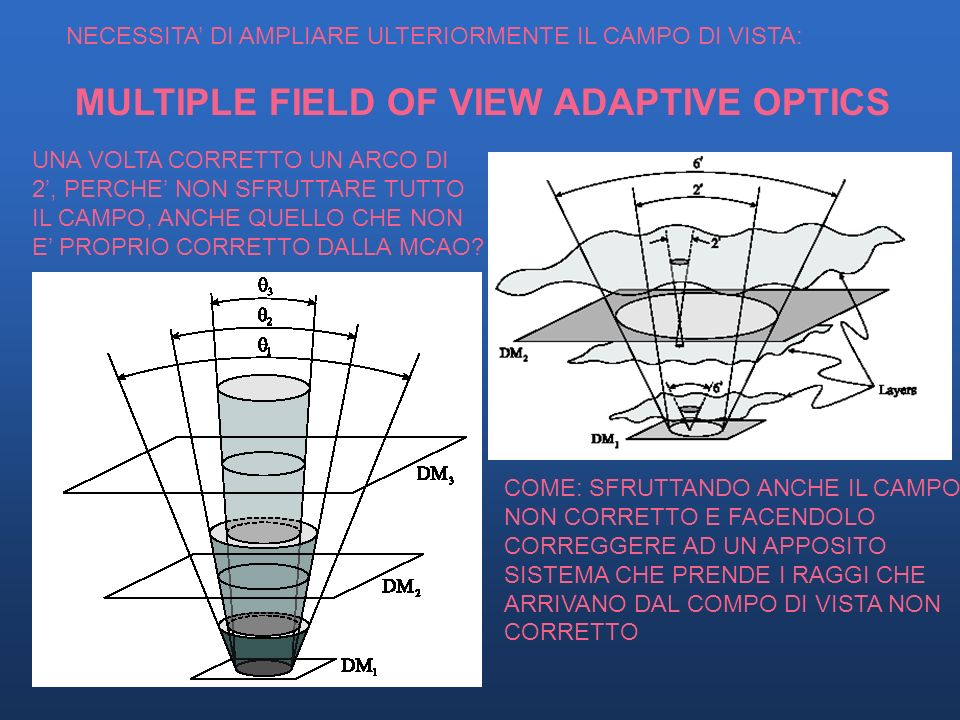MULTIPLE FIELD OF VIEW ADAPTIVE OPTICS