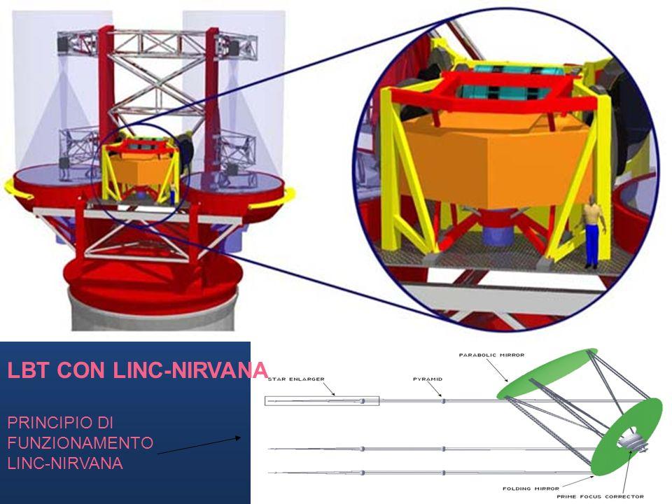 LBT CON LINC-NIRVANA PRINCIPIO DI FUNZIONAMENTO LINC-NIRVANA