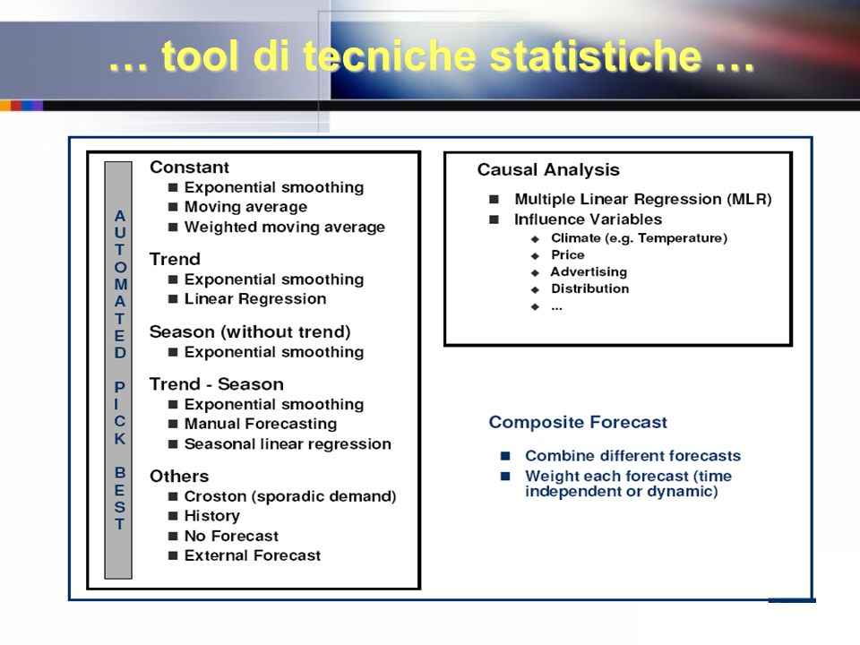 … tool di tecniche statistiche …