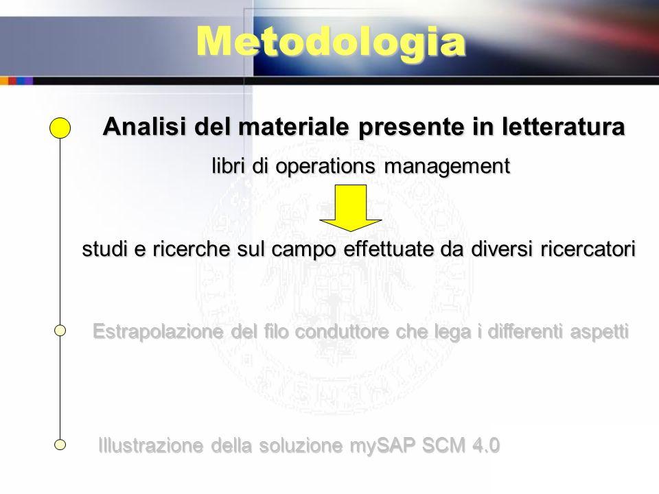 Metodologia Analisi del materiale presente in letteratura
