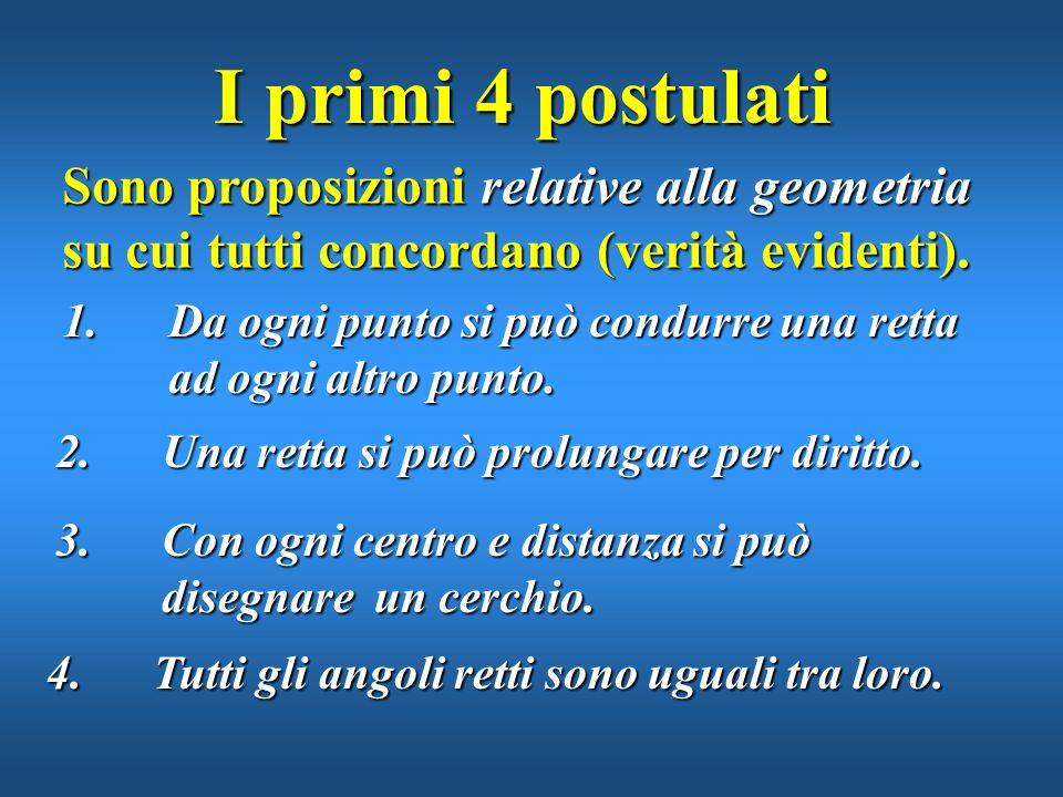 I primi 4 postulatiSono proposizioni relative alla geometria su cui tutti concordano (verità evidenti).