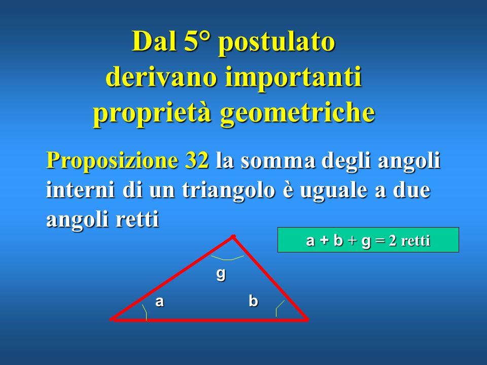 Dal 5° postulato derivano importanti proprietà geometriche