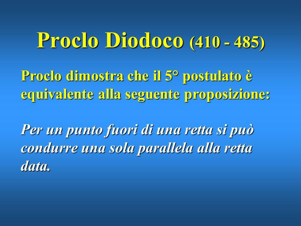 Proclo Diodoco (410 - 485) Proclo dimostra che il 5° postulato è equivalente alla seguente proposizione: