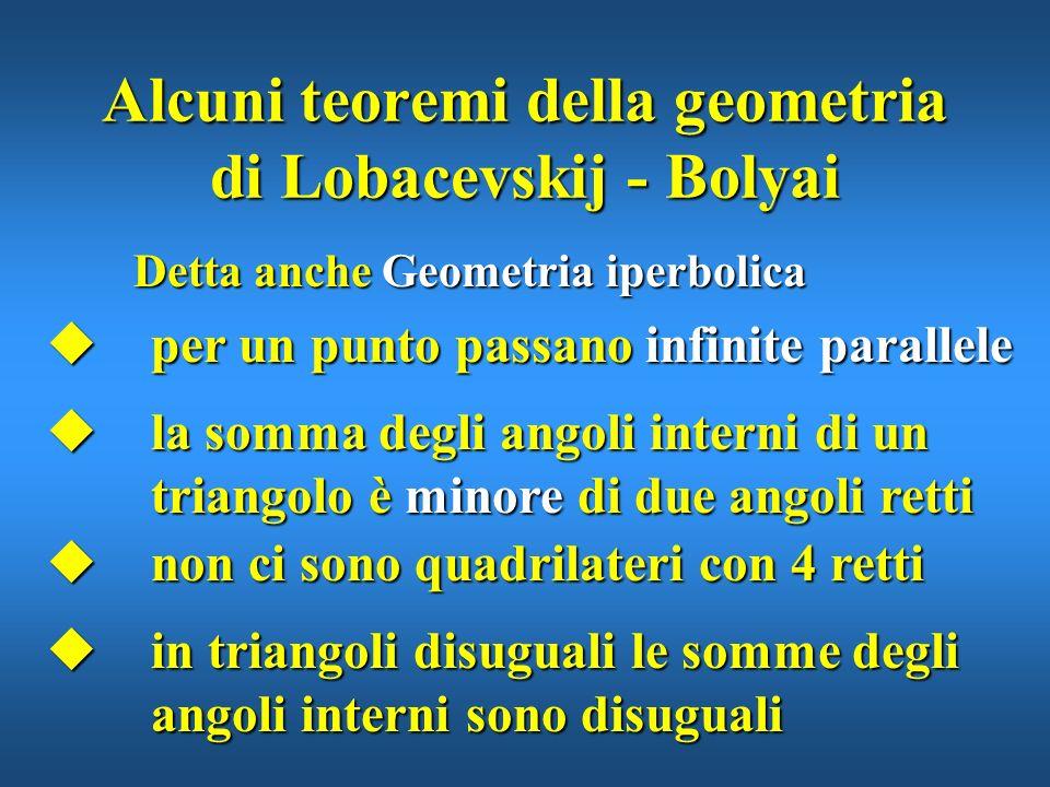 Alcuni teoremi della geometria di Lobacevskij - Bolyai
