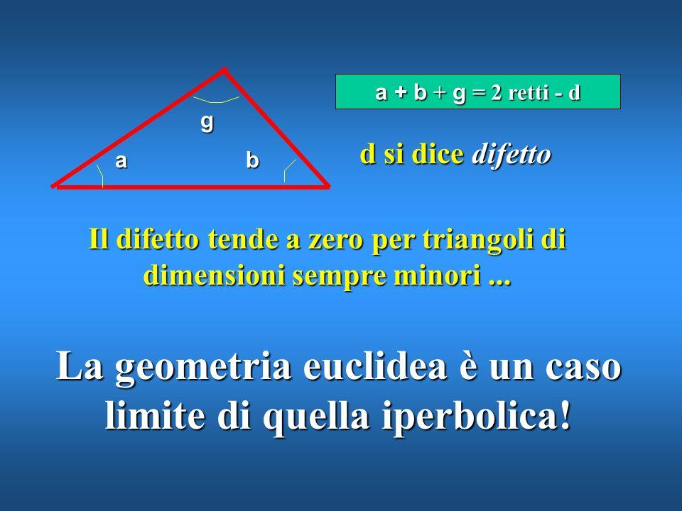La geometria euclidea è un caso limite di quella iperbolica!