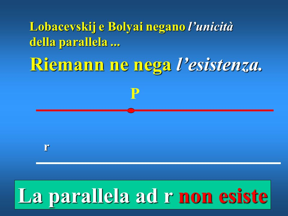 Riemann ne nega l'esistenza. La parallela ad r non esiste