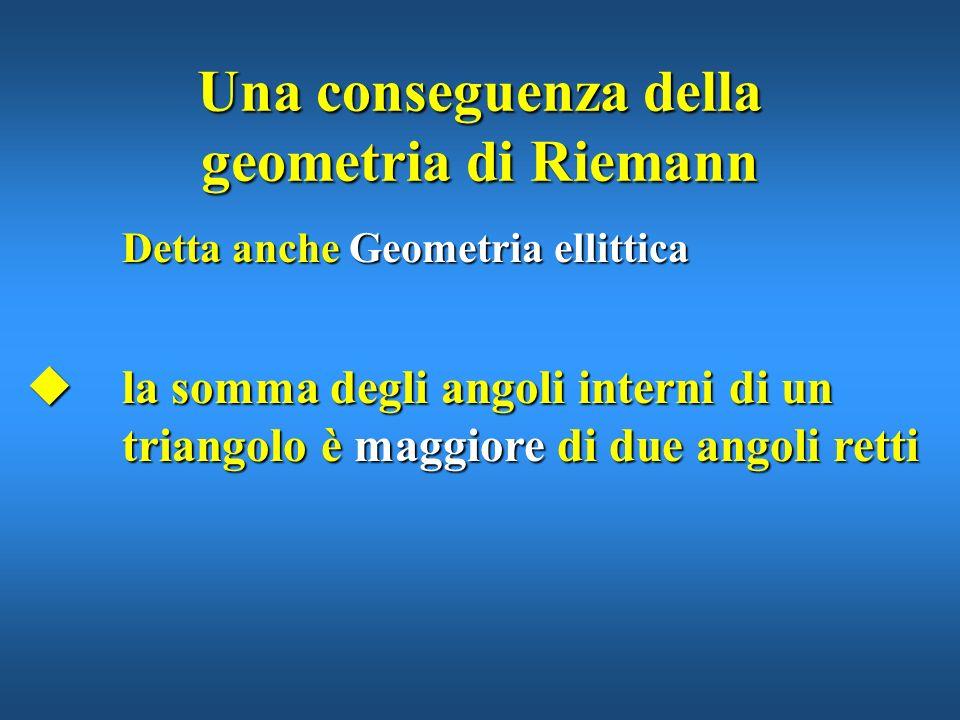 Una conseguenza della geometria di Riemann