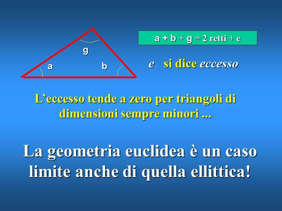 La geometria euclidea è un caso limite anche di quella ellittica!