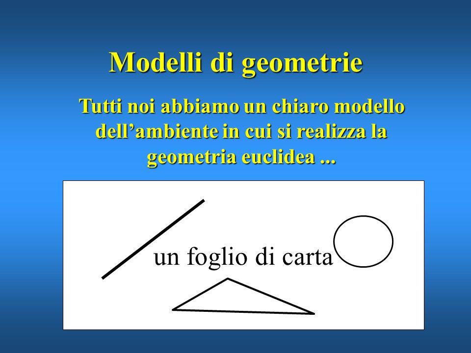 Modelli di geometrie un foglio di carta