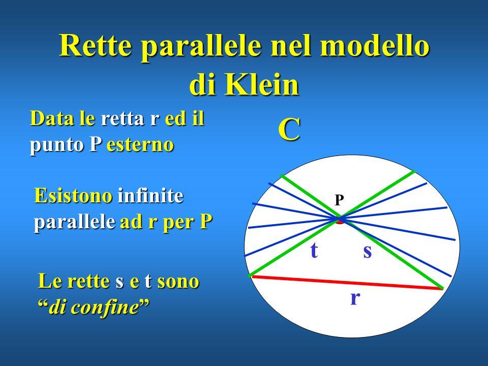 Rette parallele nel modello di Klein