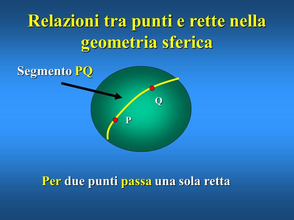 Relazioni tra punti e rette nella geometria sferica