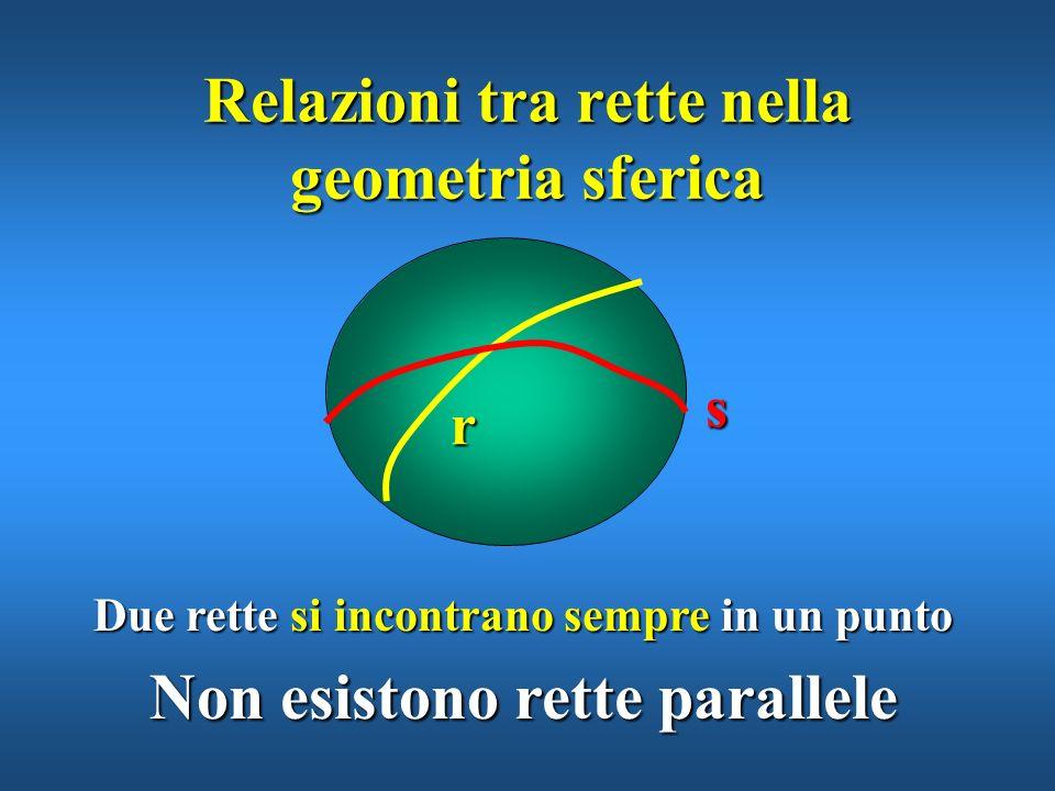 Relazioni tra rette nella geometria sferica