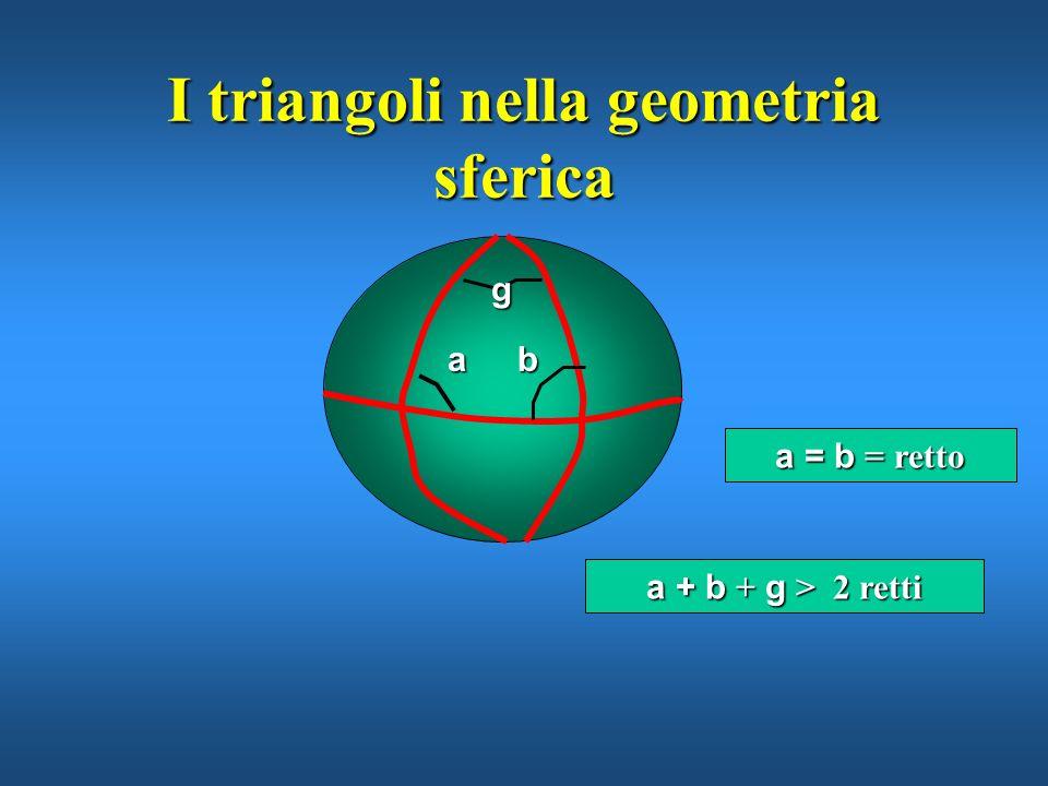 I triangoli nella geometria sferica