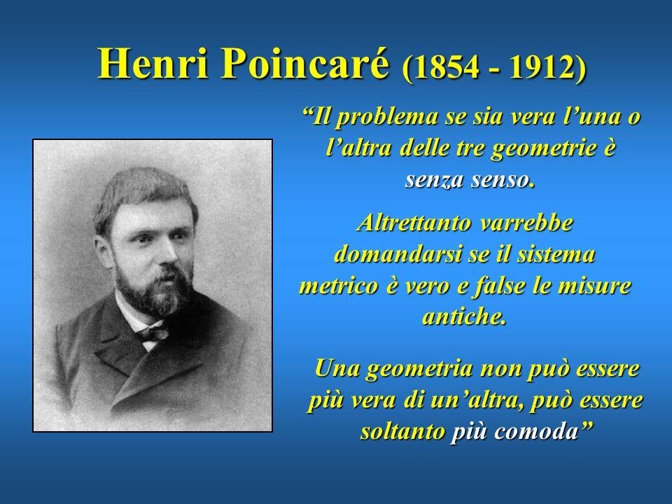 Henri Poincaré (1854 - 1912) Il problema se sia vera l'una o l'altra delle tre geometrie è senza senso.