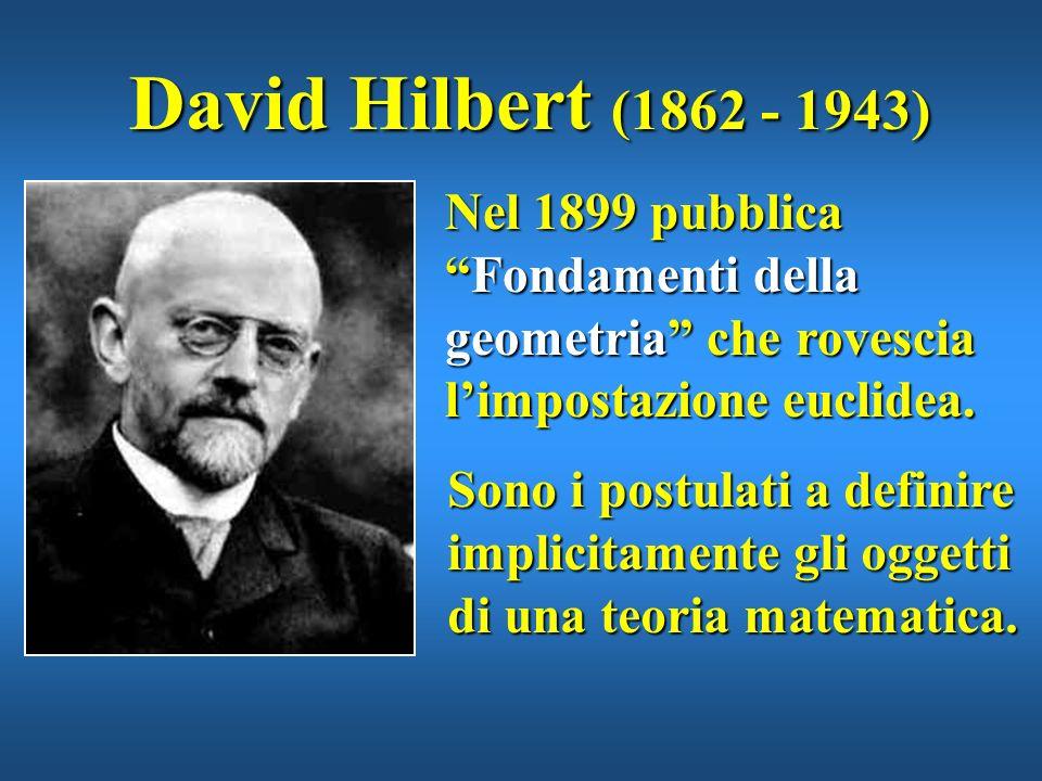 David Hilbert (1862 - 1943) Nel 1899 pubblica Fondamenti della geometria che rovescia l'impostazione euclidea.