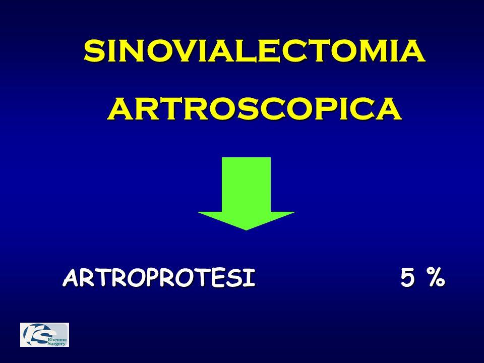 SINOVIALECTOMIA ARTROSCOPICA