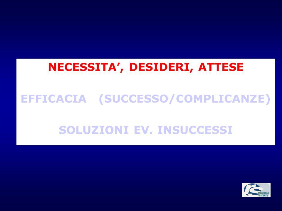 NECESSITA', DESIDERI, ATTESE EFFICACIA (SUCCESSO/COMPLICANZE)