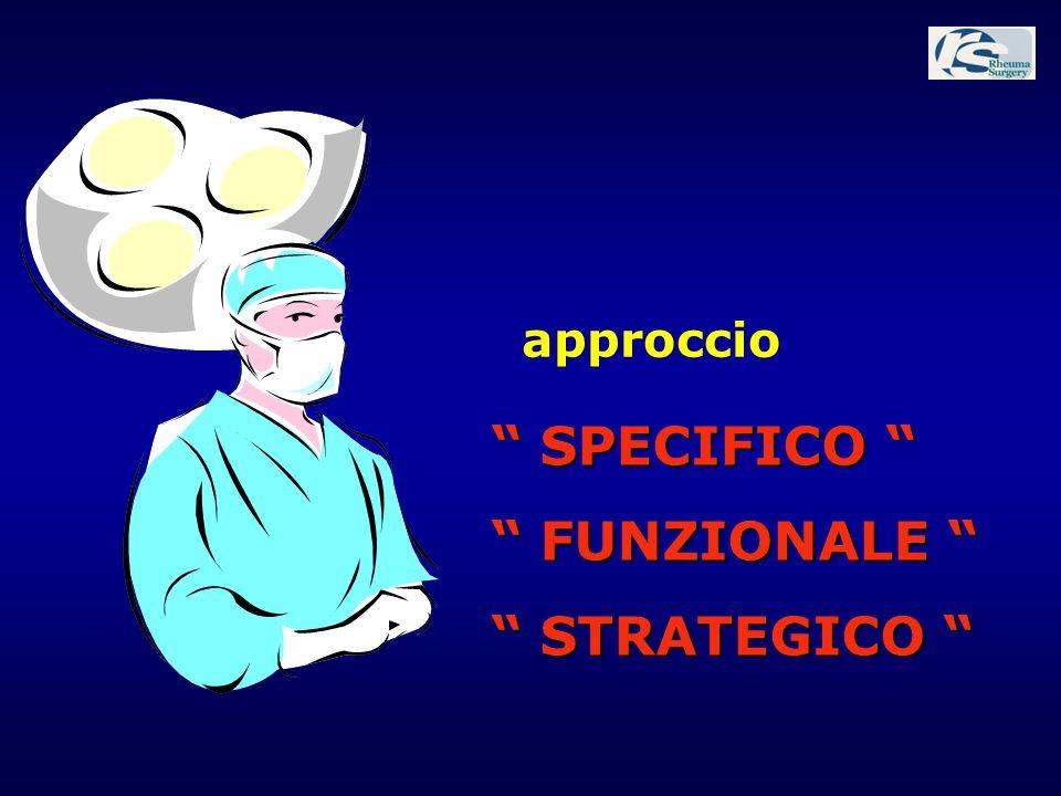 approccio SPECIFICO FUNZIONALE STRATEGICO