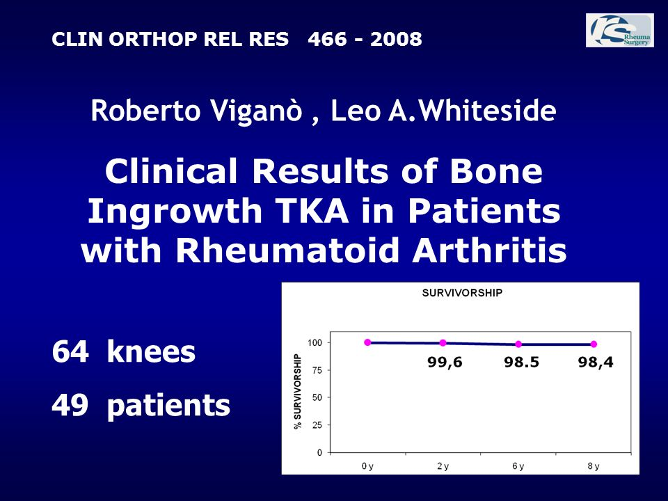 CLIN ORTHOP REL RES 466 - 2008 Roberto Viganò , Leo A.Whiteside. Clinical Results of Bone Ingrowth TKA in Patients with Rheumatoid Arthritis.