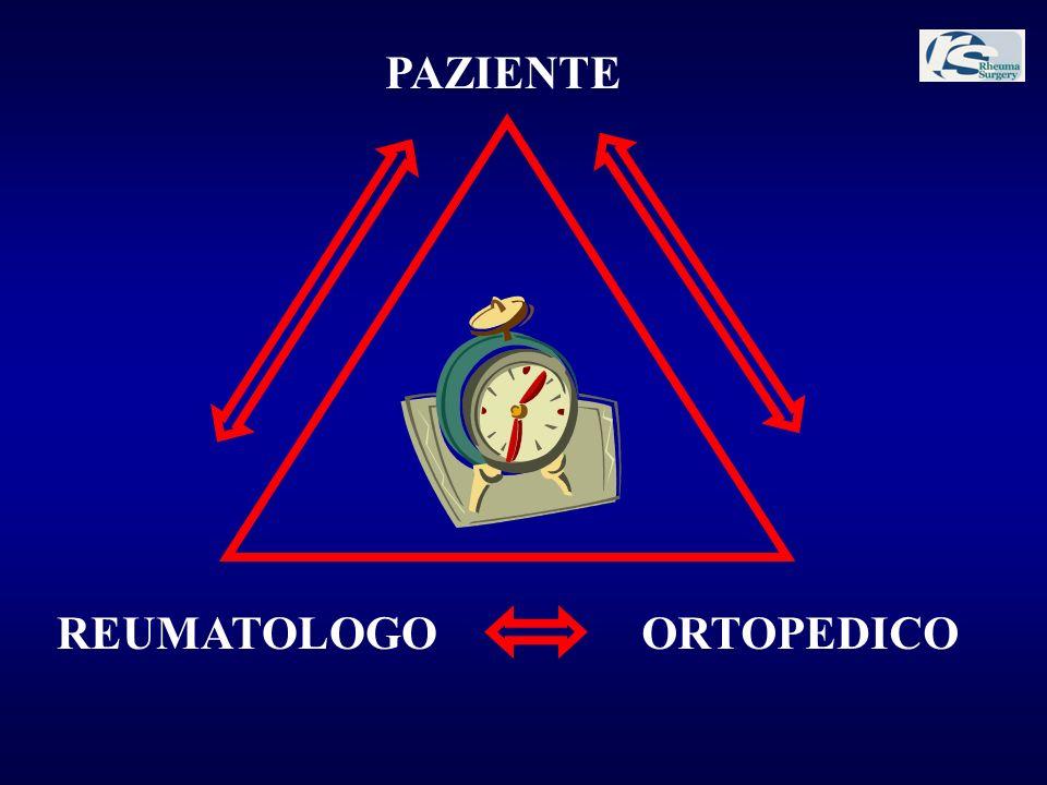 PAZIENTE REUMATOLOGO ORTOPEDICO