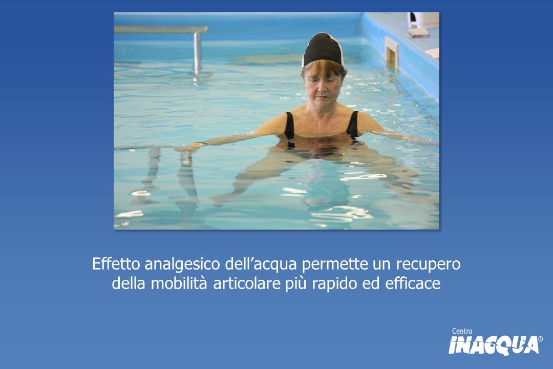 Effetto analgesico dell'acqua permette un recupero della mobilità articolare più rapido ed efficace