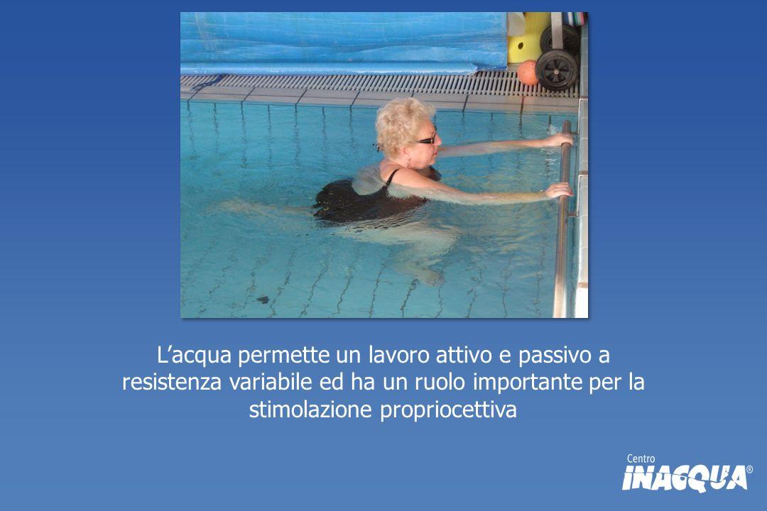 L'acqua permette un lavoro attivo e passivo a resistenza variabile ed ha un ruolo importante per la stimolazione propriocettiva
