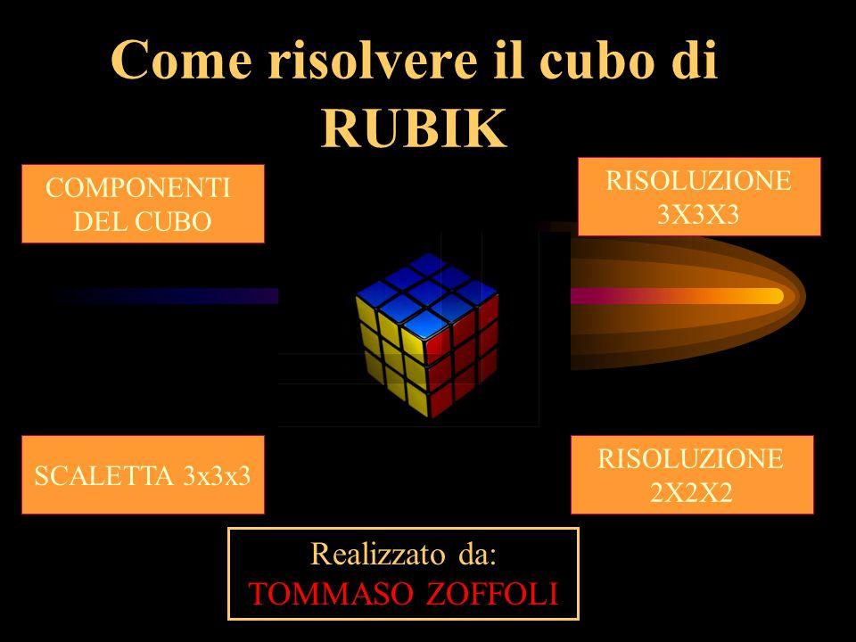 Come risolvere il cubo di RUBIK