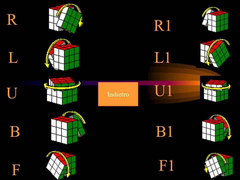 R R1 L L1 U1 U Indietro B B1 F1 F
