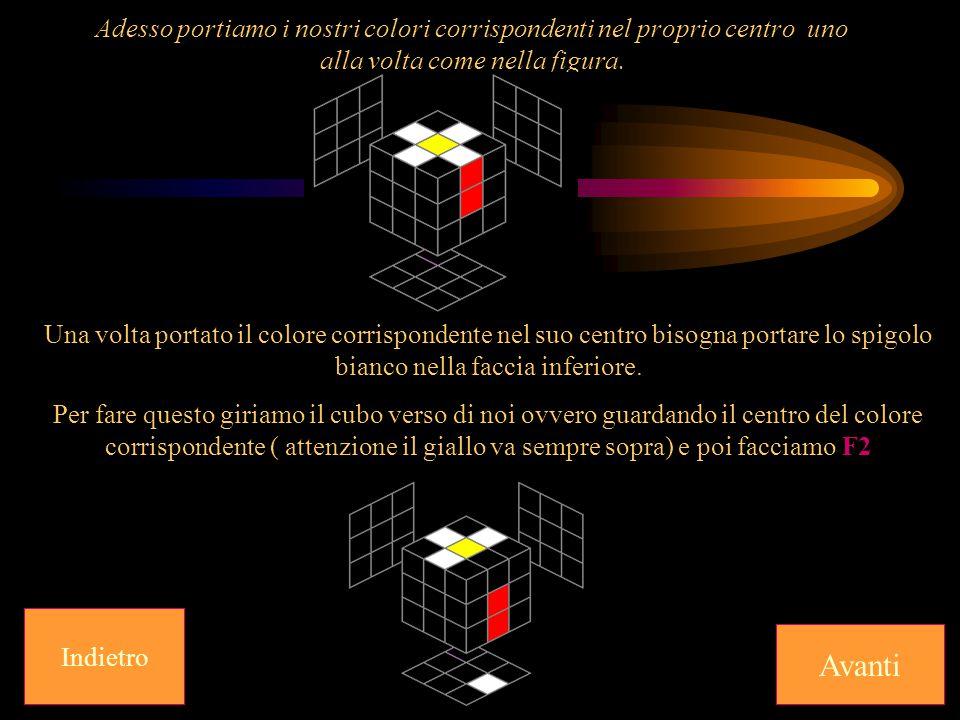Adesso portiamo i nostri colori corrispondenti nel proprio centro uno alla volta come nella figura.