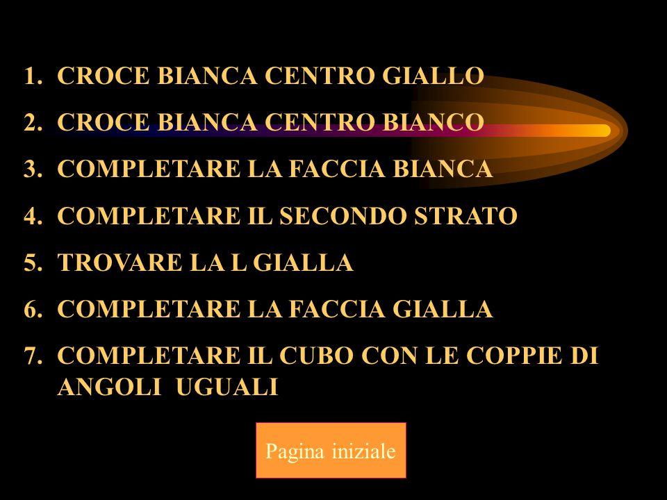CROCE BIANCA CENTRO GIALLO CROCE BIANCA CENTRO BIANCO
