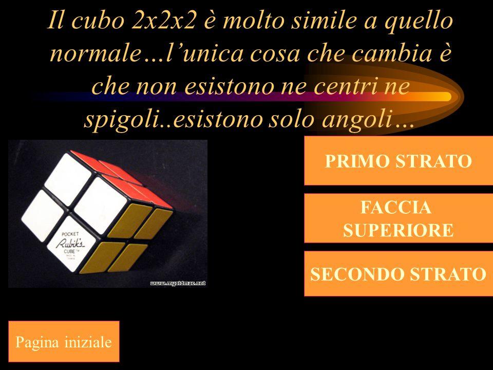 Il cubo 2x2x2 è molto simile a quello normale…l'unica cosa che cambia è che non esistono ne centri ne spigoli..esistono solo angoli…