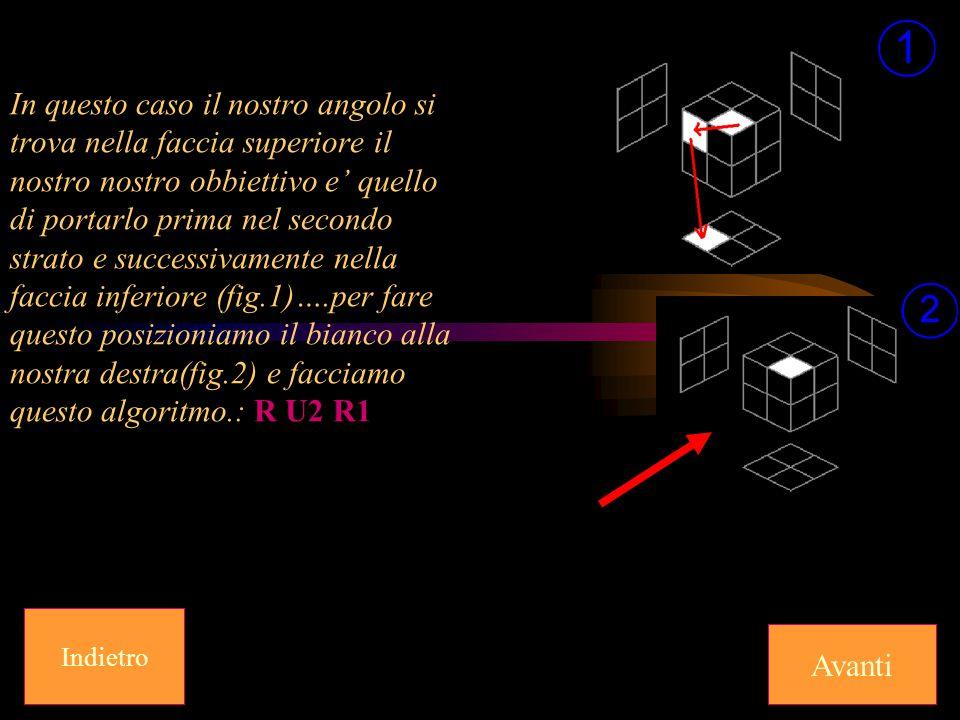 In questo caso il nostro angolo si trova nella faccia superiore il nostro nostro obbiettivo e' quello di portarlo prima nel secondo strato e successivamente nella faccia inferiore (fig.1)….per fare questo posizioniamo il bianco alla nostra destra(fig.2) e facciamo questo algoritmo.: R U2 R1