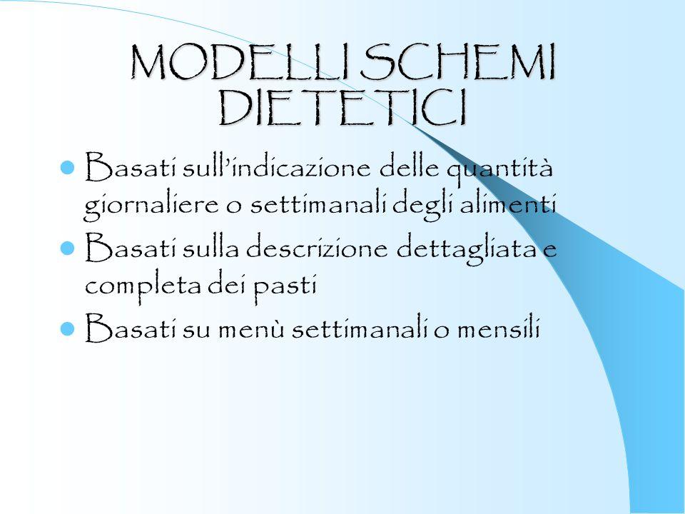 MODELLI SCHEMI DIETETICI