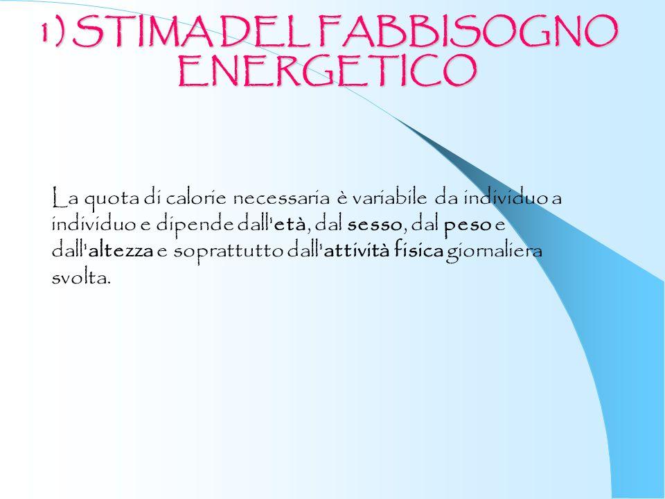 1) STIMA DEL FABBISOGNO ENERGETICO