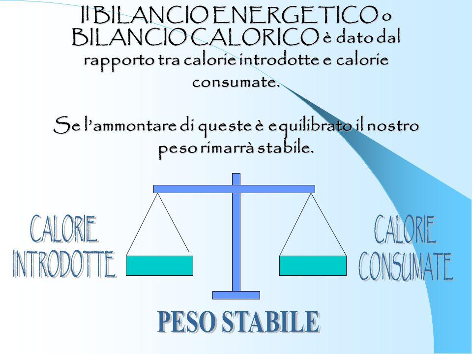 Il BILANCIO ENERGETICO o BILANCIO CALORICO è dato dal rapporto tra calorie introdotte e calorie consumate. Se l'ammontare di queste è equilibrato il nostro peso rimarrà stabile.