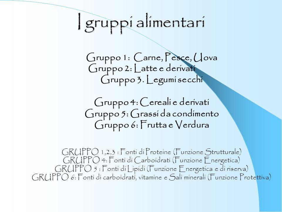 I gruppi alimentari Gruppo 1: Carne, Pesce, Uova