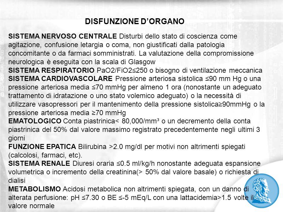 DISFUNZIONE D'ORGANO
