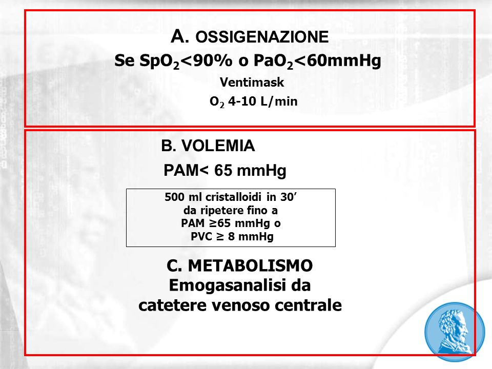 Se SpO2<90% o PaO2<60mmHg