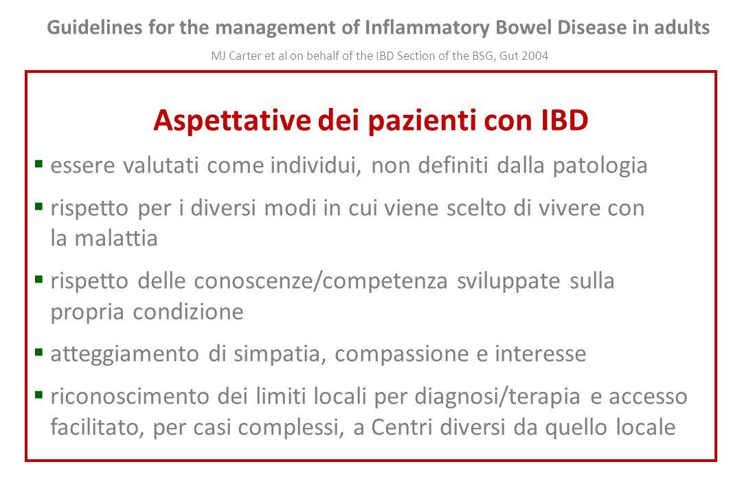 Aspettative dei pazienti con IBD
