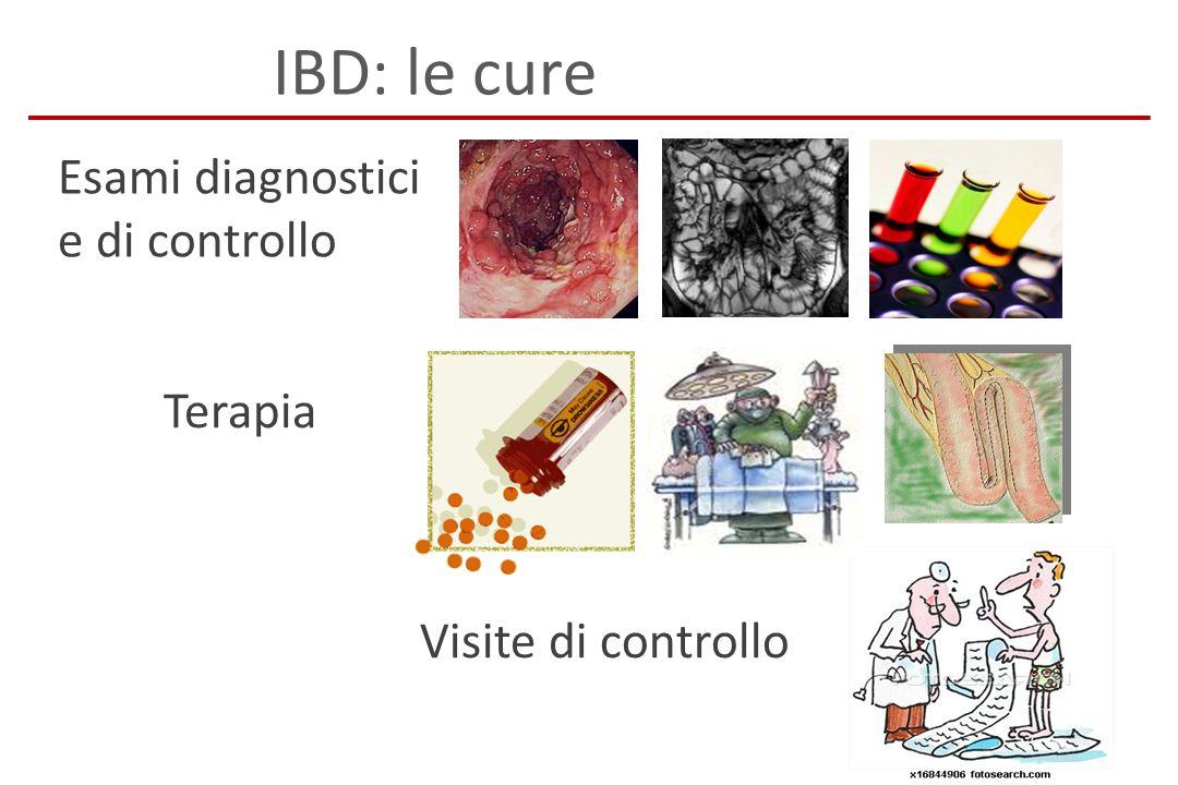IBD: le cure Esami diagnostici e di controllo Terapia