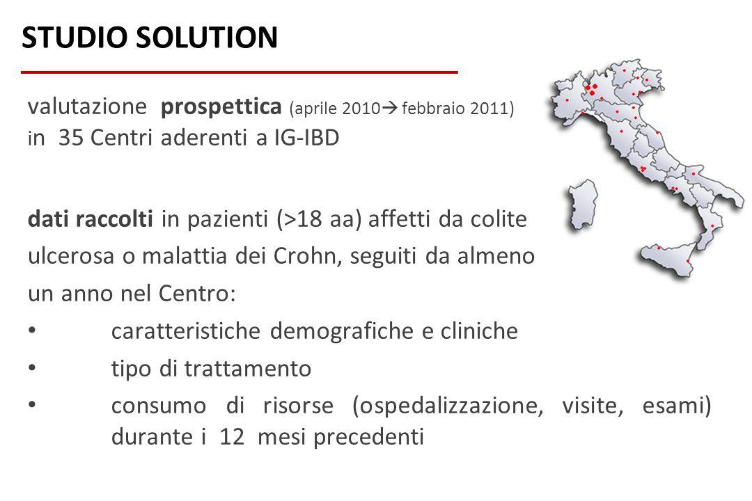 STUDIO SOLUTION valutazione prospettica (aprile 2010 febbraio 2011)