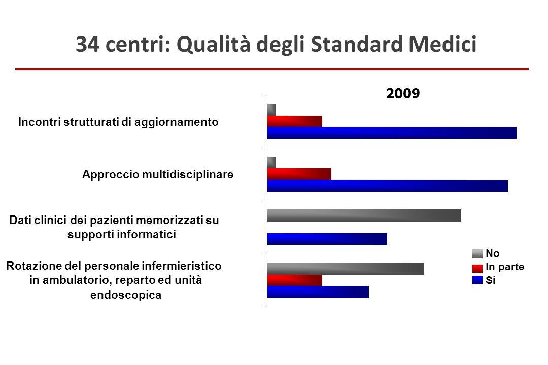34 centri: Qualità degli Standard Medici