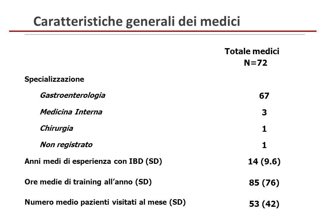 Caratteristiche generali dei medici