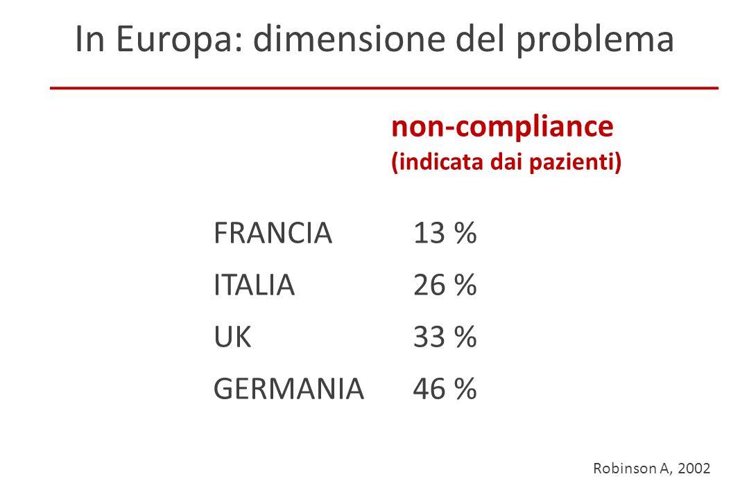In Europa: dimensione del problema