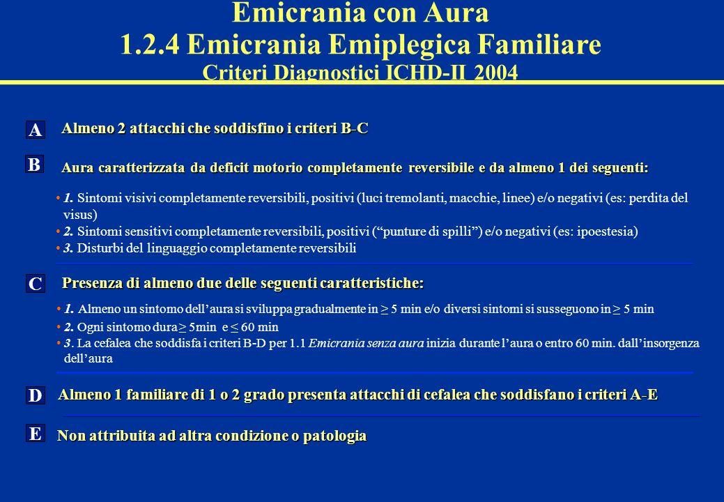 Emicrania con Aura 1.2.4 Emicrania Emiplegica Familiare Criteri Diagnostici ICHD-II 2004