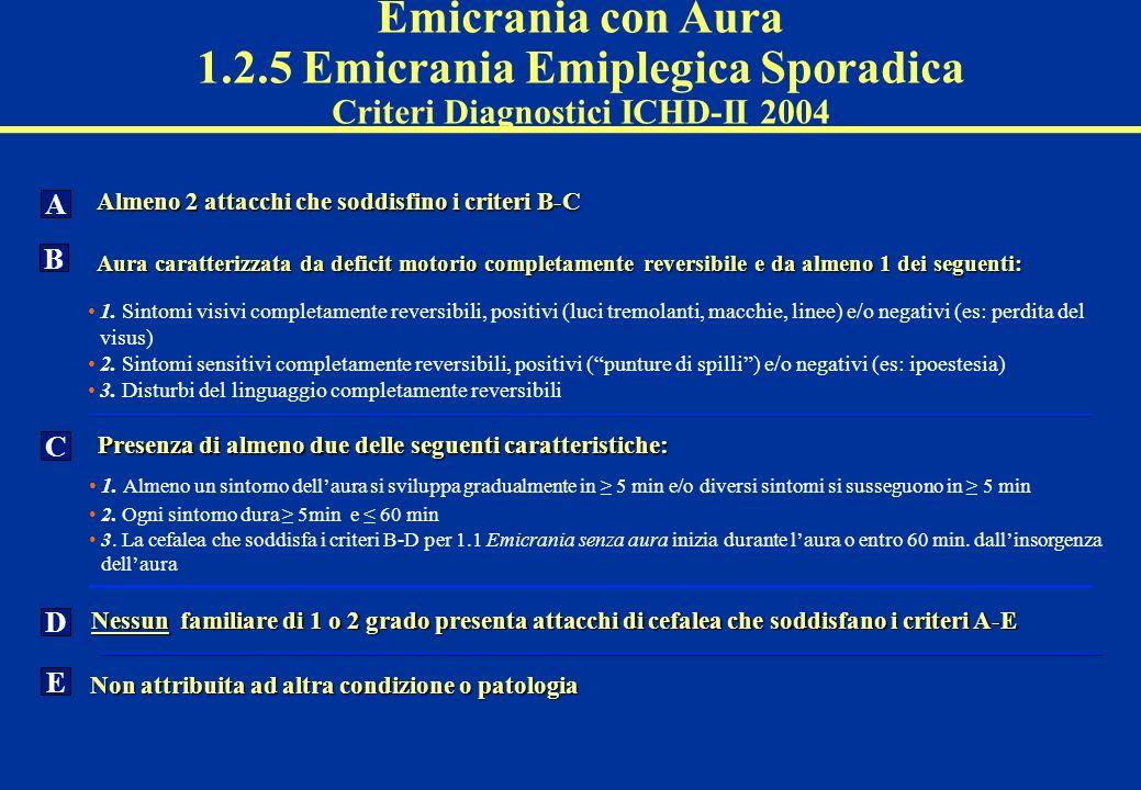 Emicrania con Aura 1.2.5 Emicrania Emiplegica Sporadica Criteri Diagnostici ICHD-II 2004