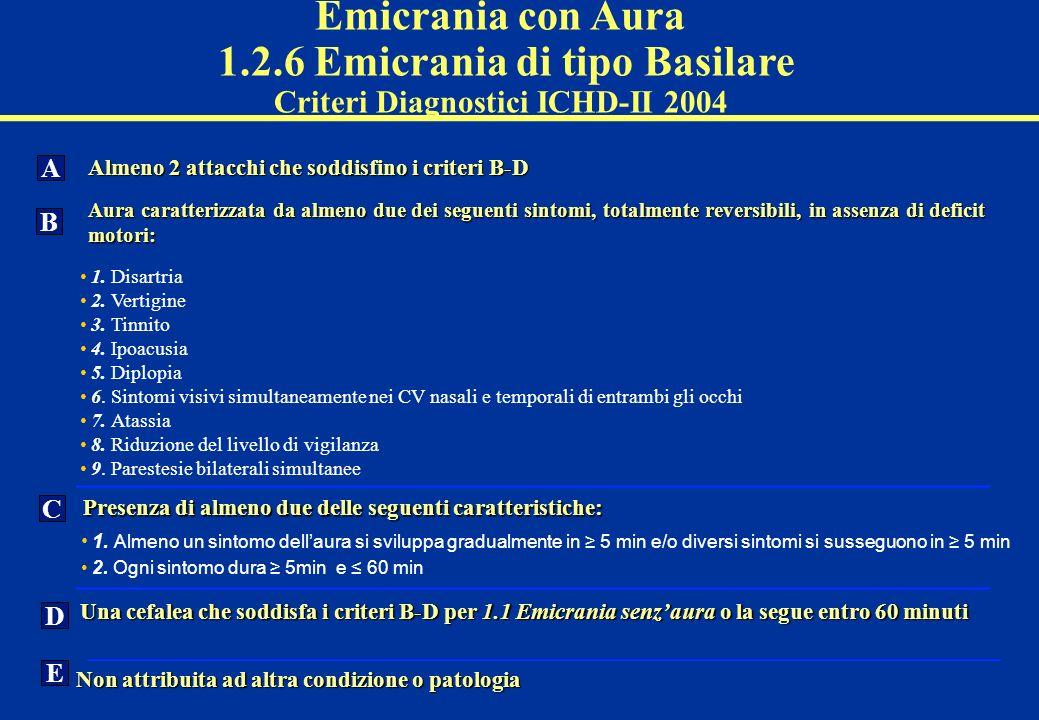 Emicrania con Aura 1.2.6 Emicrania di tipo Basilare Criteri Diagnostici ICHD-II 2004