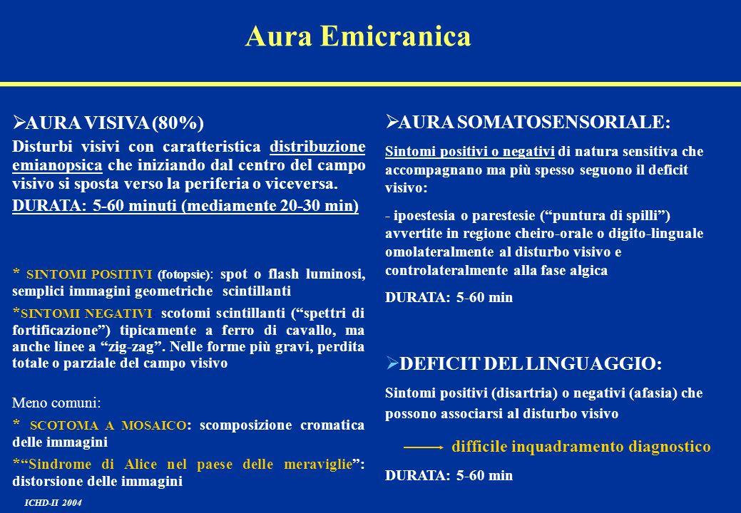 Aura Emicranica AURA VISIVA (80%) AURA SOMATOSENSORIALE: