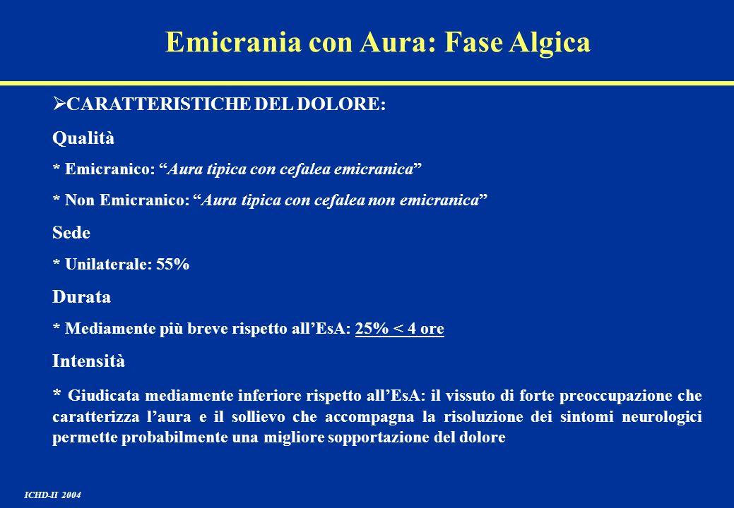 Emicrania con Aura: Fase Algica