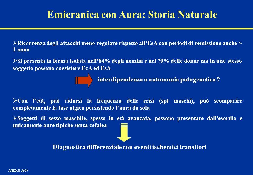Emicranica con Aura: Storia Naturale